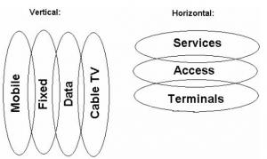 FutureMobileTechnologies-MMS012