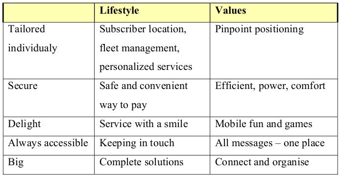 MobileInternetEricssonMobileInternetSegmentationPerspective