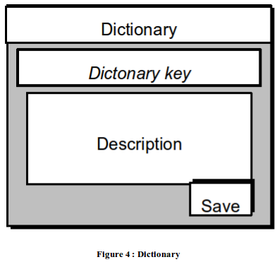 Requirements4Dictionary