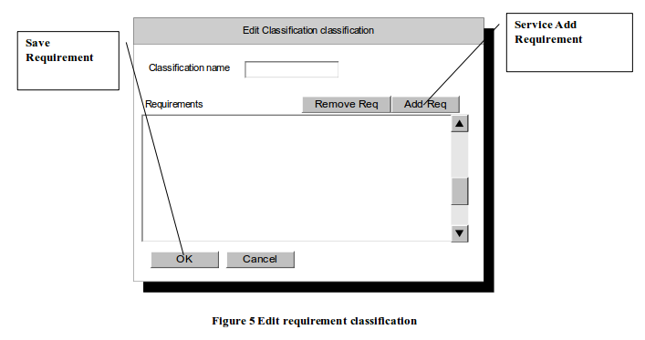 Requirements5EditRequirementClassification